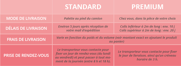 livraison premium standard