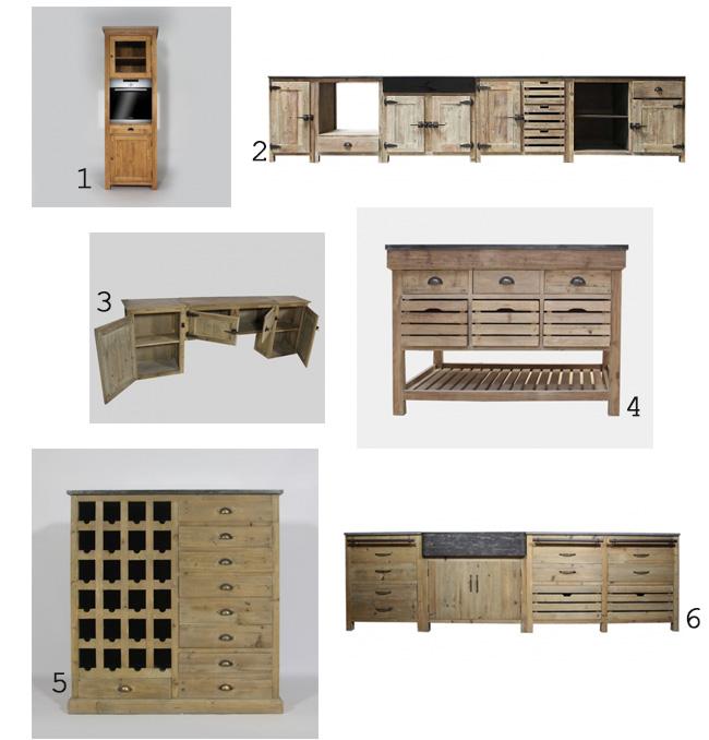 bien choisir ses meubles de cuisine blog d co madeinmeubles. Black Bedroom Furniture Sets. Home Design Ideas