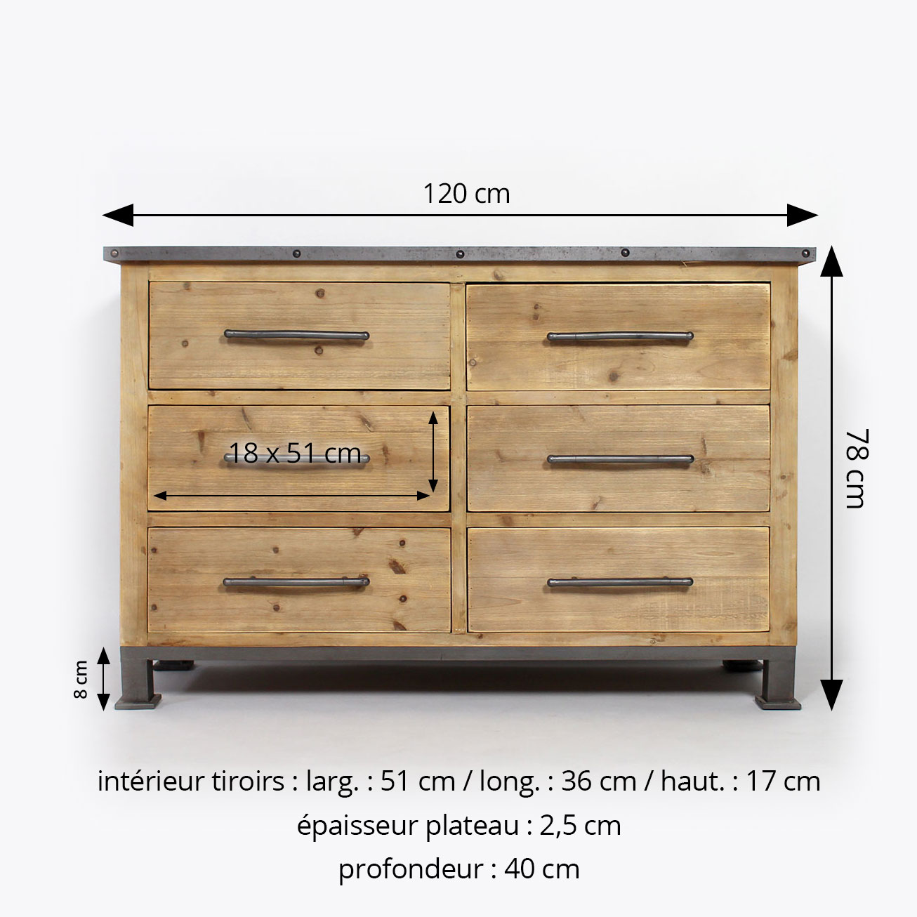 commode industrielle dimensions