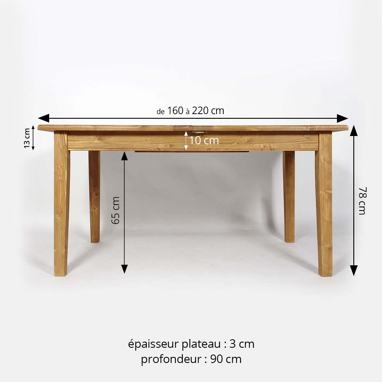 table portefeuille dimension